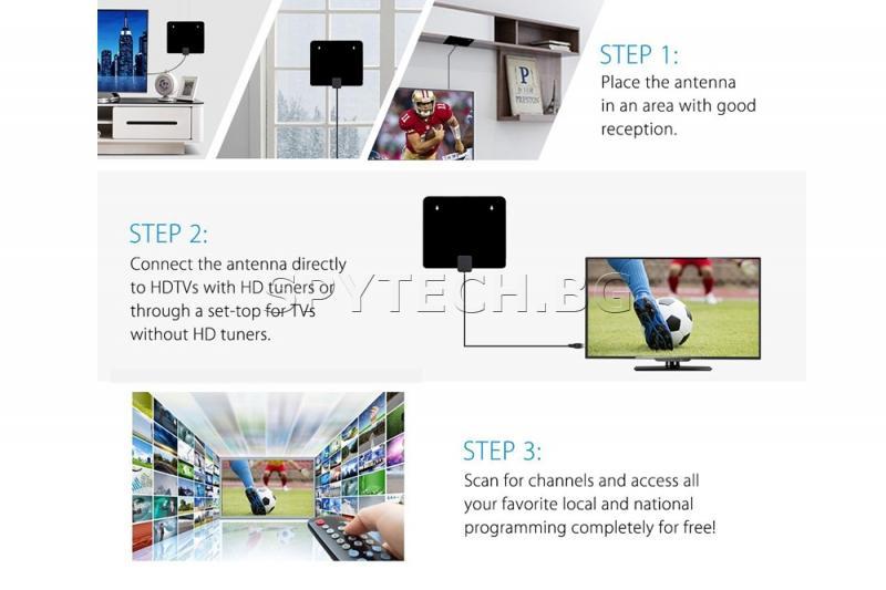 Антена за наземна цифрова телевизия